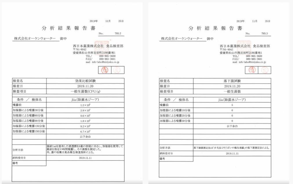 除菌水ジーアの検査報告書