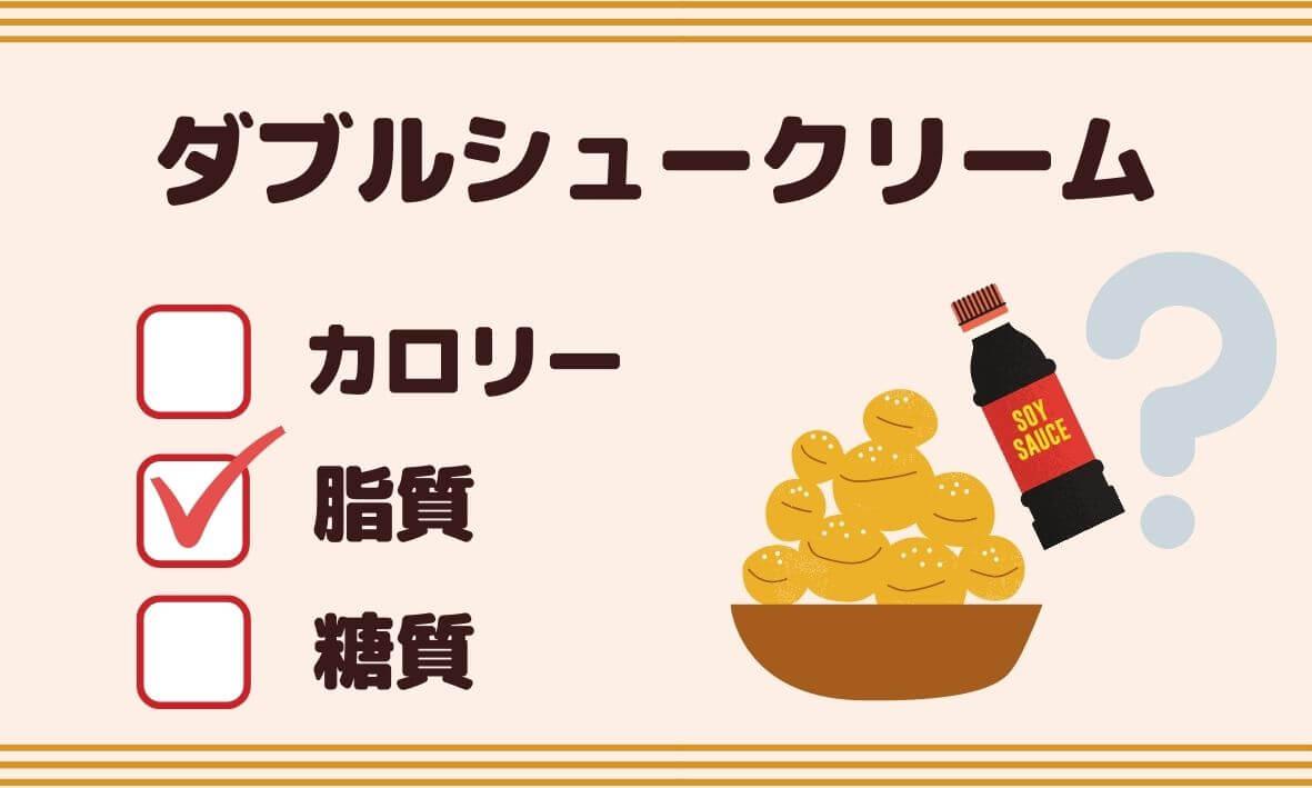 シャトレーゼ「ダブルシュークリーム」の脂質
