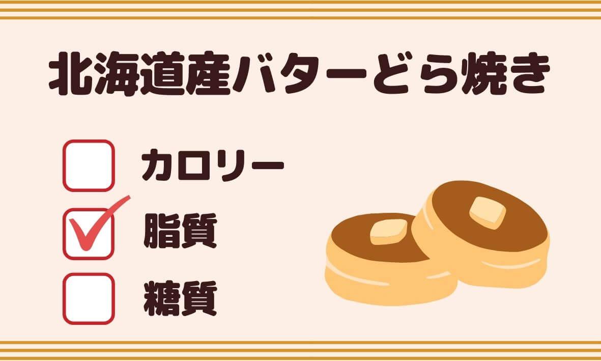 北海道産バターどら焼きの脂質