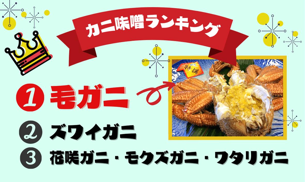 カニ味噌が美味しい蟹ランキング