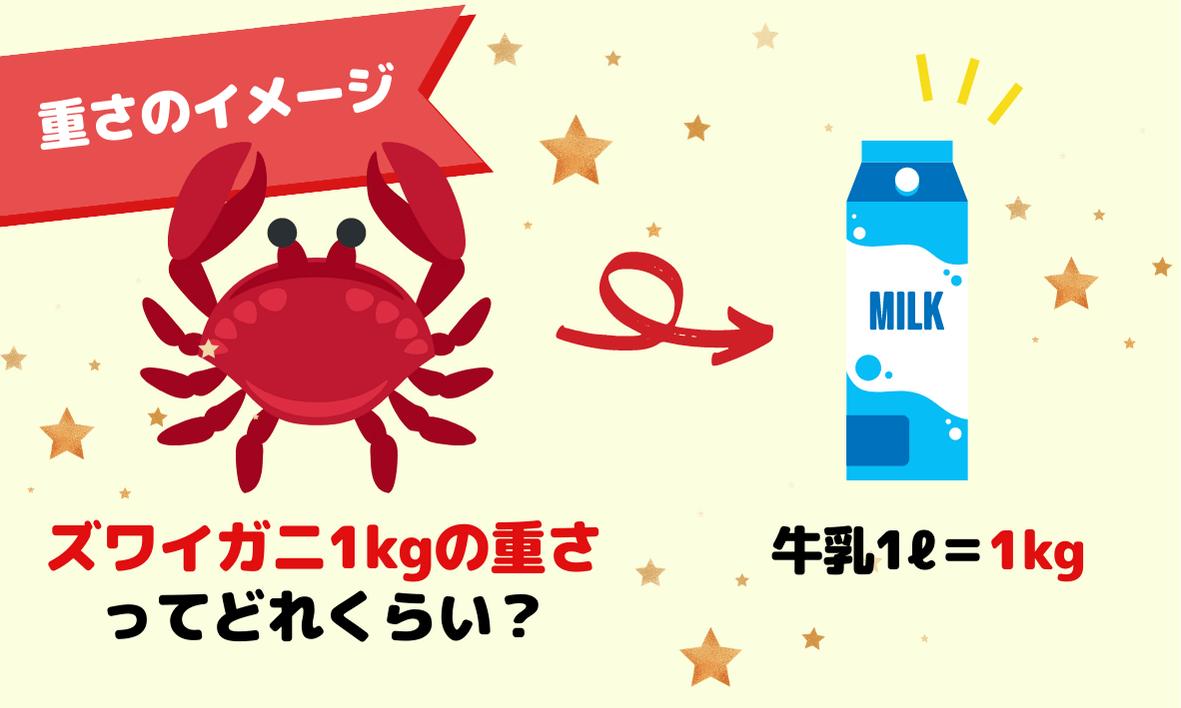 カニ1kgはどれくらいの重さ?