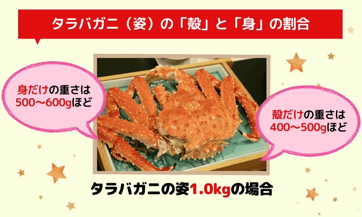 タラバガニ姿の殻と身の重さ割合