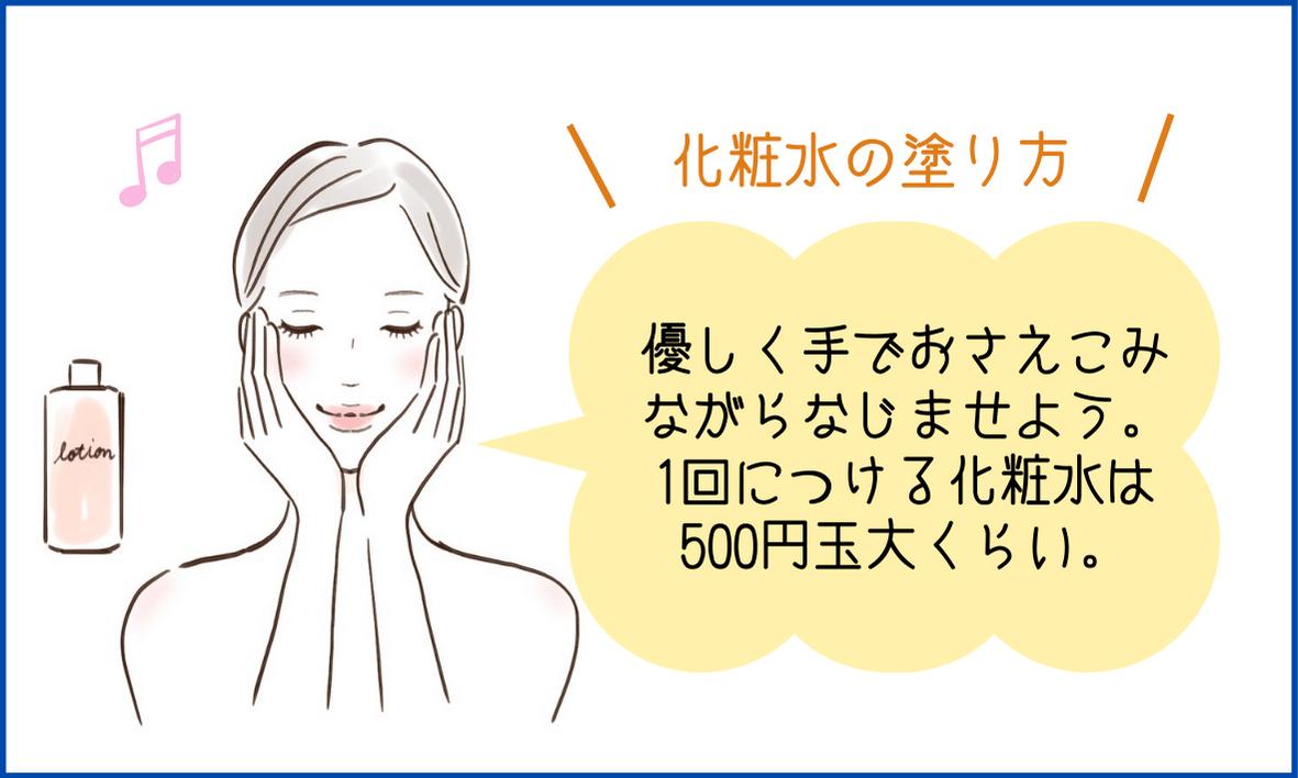 手のひらで化粧水を塗るときの付け方
